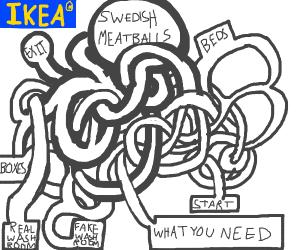 Map of Ikea?