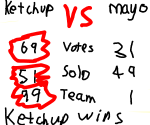 Ketchup wins!!!
