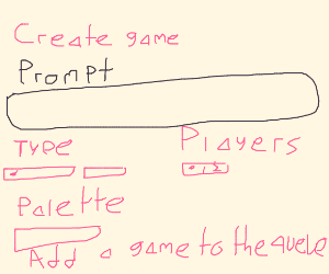 Creating a drawception game