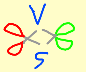 Green Scissors vs Red Scissors!