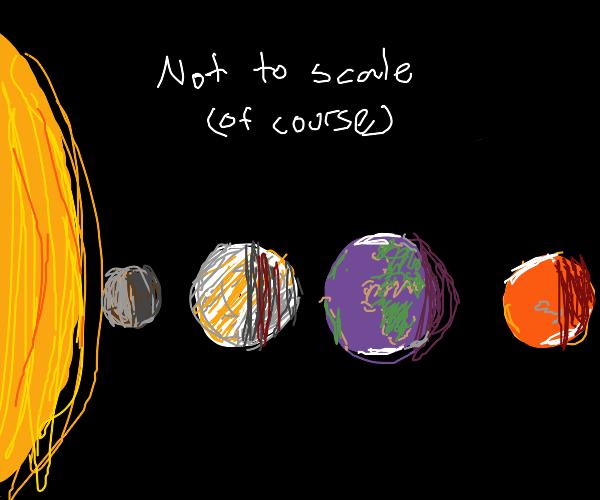 Solar system (inner, before asteroid belt)