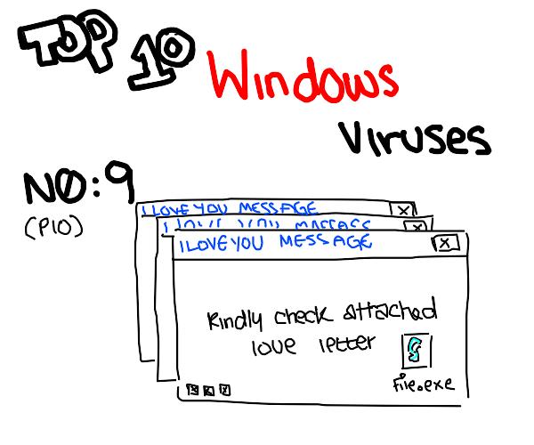 top 10 Windows viruses, No. 10: Bonzibuddy