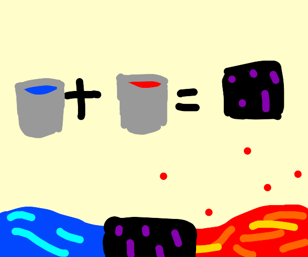 water and lava make obsidian