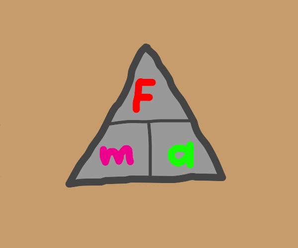 Newton's Triangle