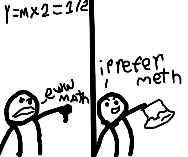 Y=Mx m=1/2 but m is actually 2