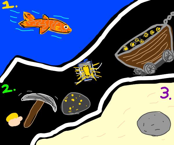 fish mine rock