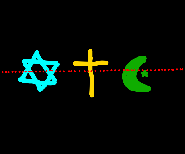 Dotted line traverses Abrahamic religions
