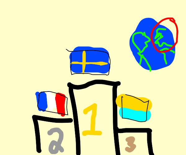 European podium