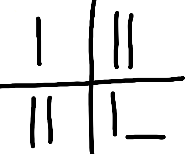 it's literally just Loss