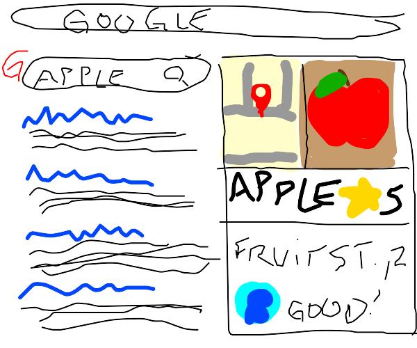 five star apple