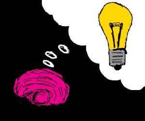 your brain when it has an idea