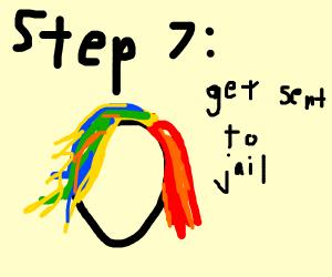 Step 6: start a gang