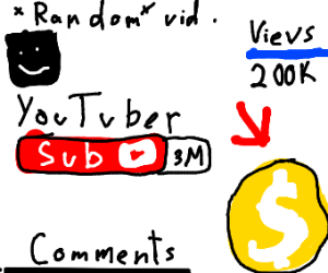 Youtuber demonetized