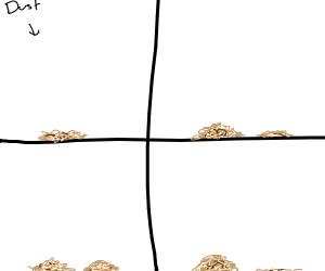 Plot of Infinity War as loss
