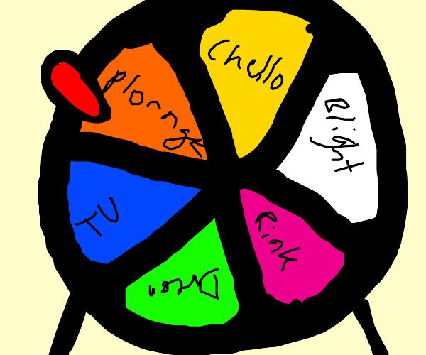 wheel of strangely named colours