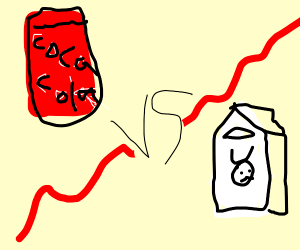 Coca Cola vs Milk