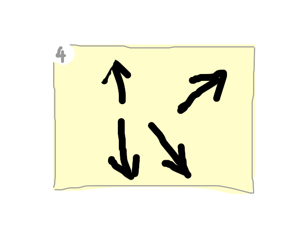 [the prompt] w/ arrows pointing to top+bottom