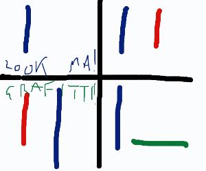 loss?