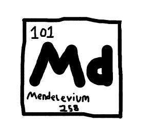 Md -Mendelevium (periodic element)
