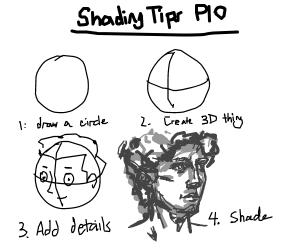 Shading tis P.I.O