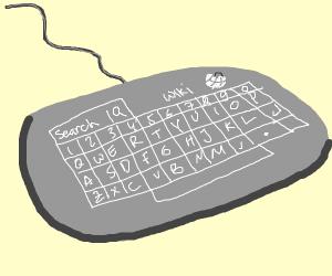 wikipedia TV remotes