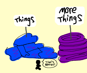 sorting your stuff into things