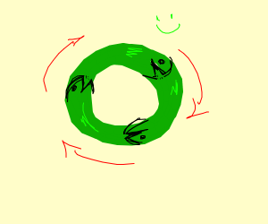 Three snakes in a circle, eating each other
