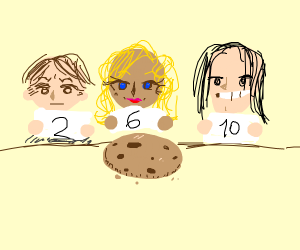 rating a cookie