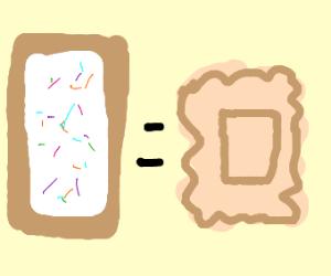 Poptarts are ravioli