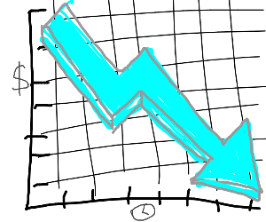 Sloping line graph