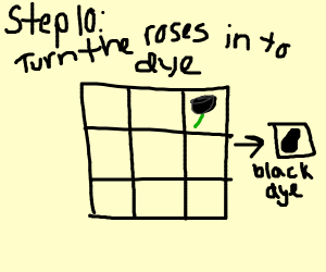 Step9: bury the body with black roses