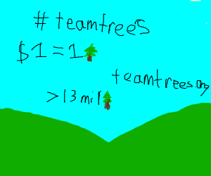 Support #teamtrees !!