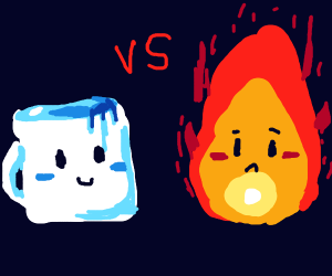 Cup of water vs fire