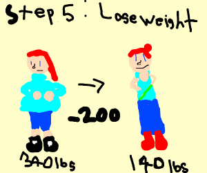 step 4: lol im fat and proud