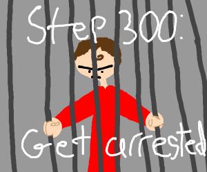 Step 404: fail at escaping