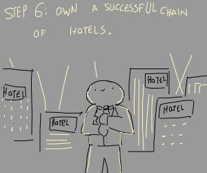 Step 5: Own a hotel.
