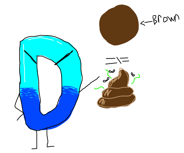 Drawception saying that brown doesn't means p