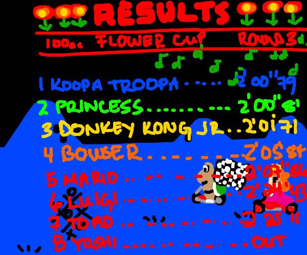 Super Mario Kart rankings screen