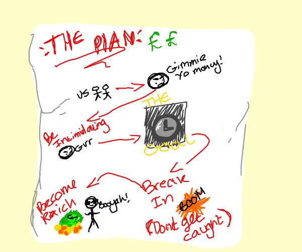 Bank heist plan