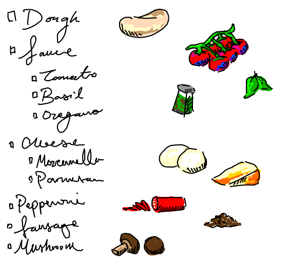 Ingredients For Pizza Listed in Order