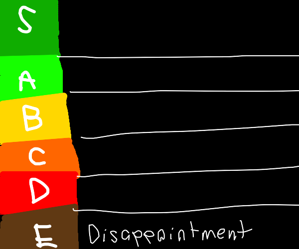 The Tier List of Disappointment
