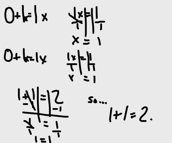 Most complex way of showing 1+1=2