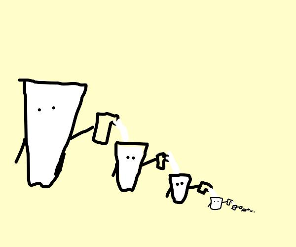 Milkception