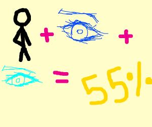 person+eye+eye=55 percent