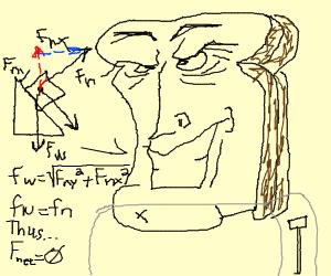 Mathematical man toast