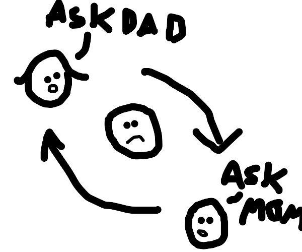 Go ask mom. Go ask dad. Process repeats.