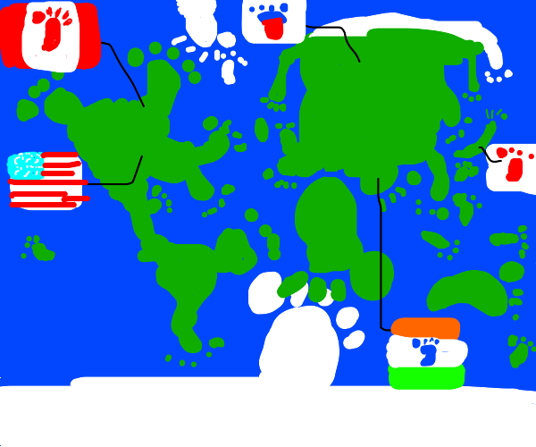 The world but everything is related to feet