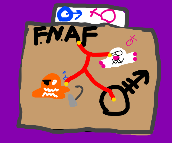What gender is the fox from Fnaf?