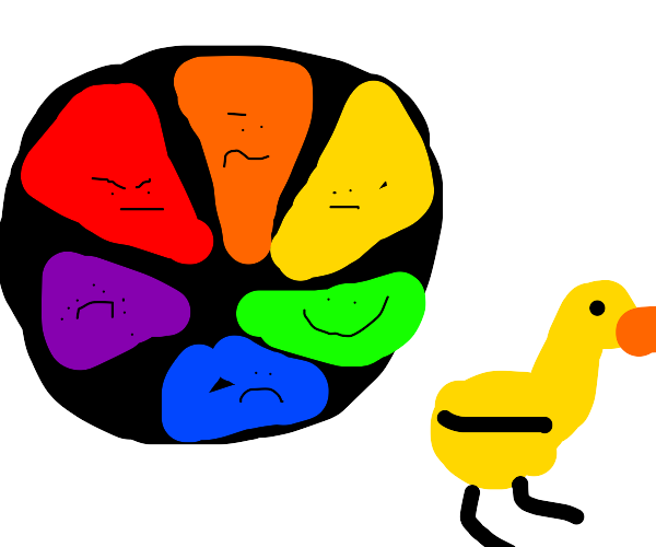 pie chart of emotions and duck