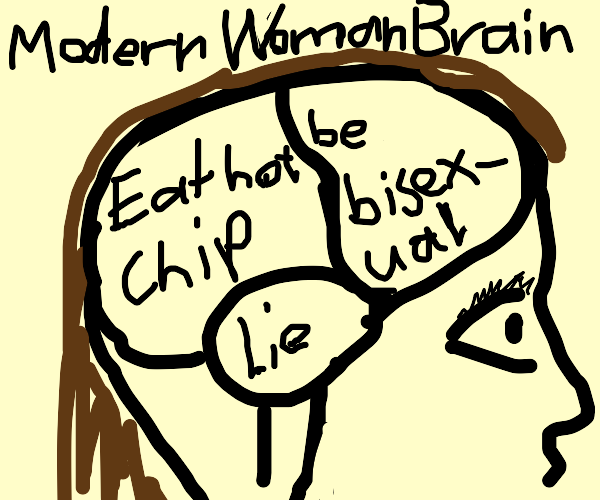 Be Bisexual Eat Hot Chip And Lie Drawception Eat hot chip and lie. be bisexual eat hot chip and lie